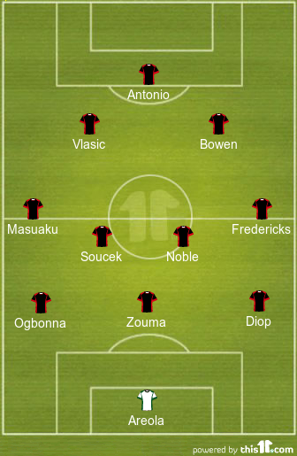 Predicted West Ham United Lineup vs Dinamo Zagreb
