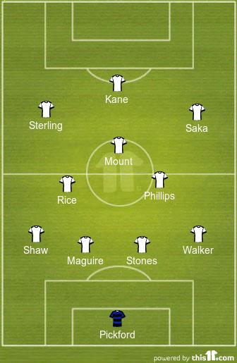Predicted England Lineup vs Denmark   Euro 2020