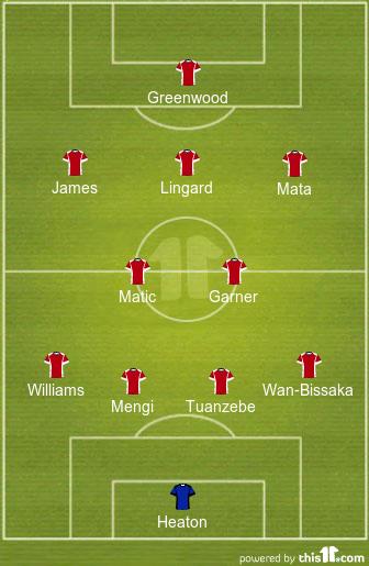 Predicted Manchester United Lineup vs Brentford - Pre-season