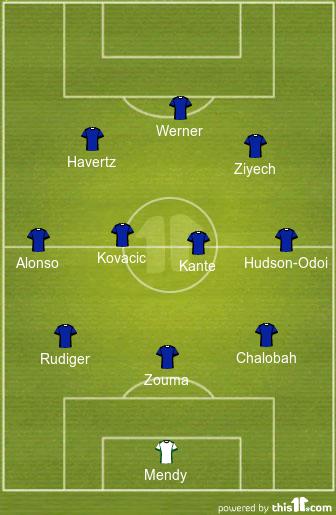 Team News, Predicted Chelsea Lineup vs Villarreal   UEFA Super Cup