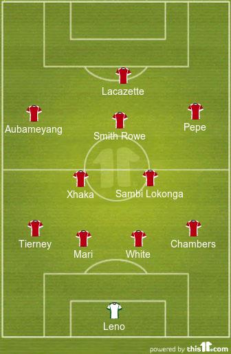 Predicted Arsenal Lineup vs Brentford