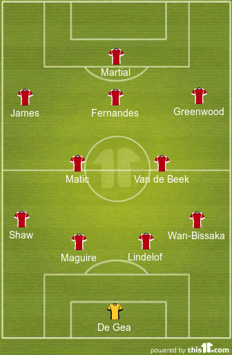Predicted Manchester United Lineup vs Leeds United