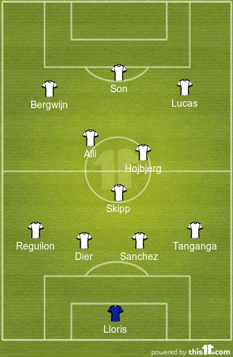 Predicted Tottenham Hotspur Lineup vs Wolves