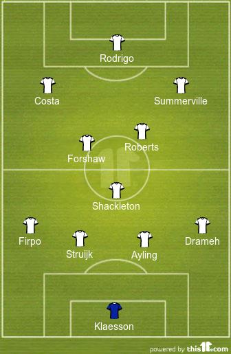 Predicted Leeds United Lineup vs Crewe Alexandra