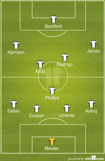 Predicted Leeds United Lineup vs Liverpool | Premier League