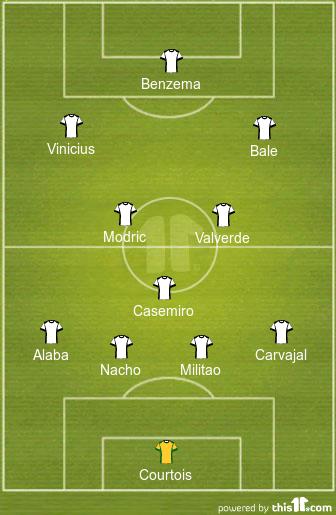 Predicted Real Madrid Lineup vs Celta Vigo