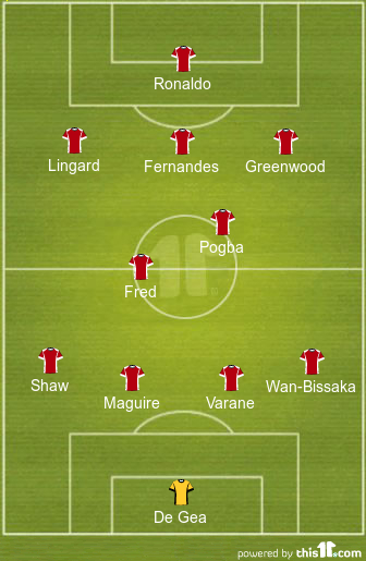 Predicted Manchester United Lineup vs Young Boys