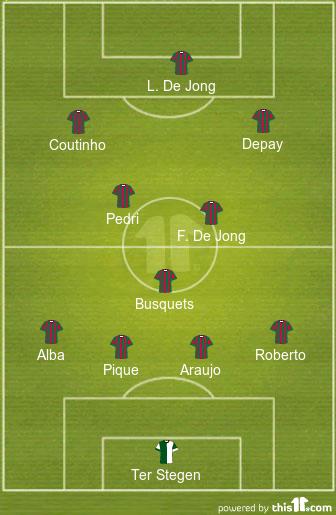 Team News, Predicted Barcelona Lineup vs Bayern Munich